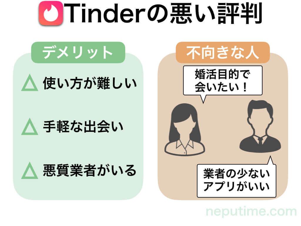 Tinder(ティンダー)の悪い口コミ評判.jpeg