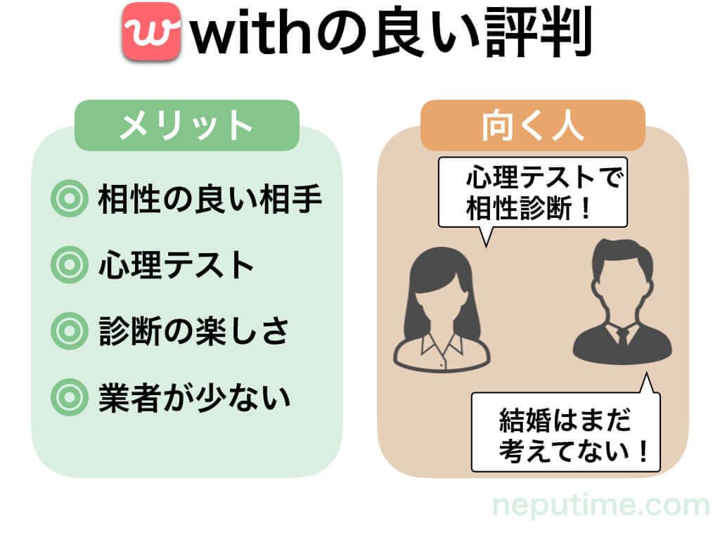 with利用者の良い評判と口コミ