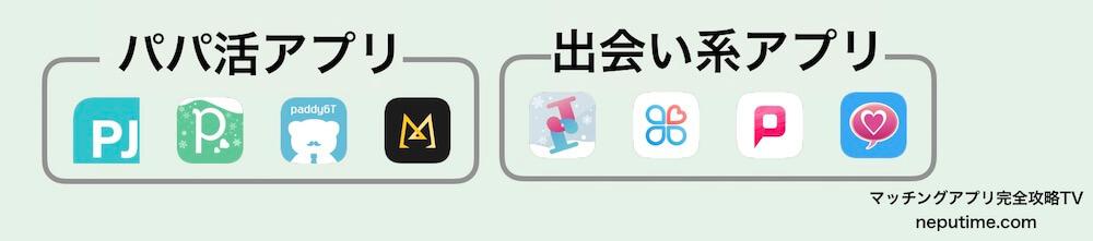マッチングアプリに似た出会い系とパパ活アプリ