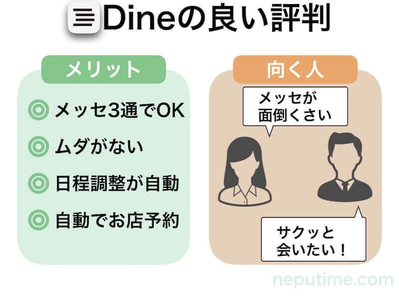 Dine(ダイン)の良い評判口コミ