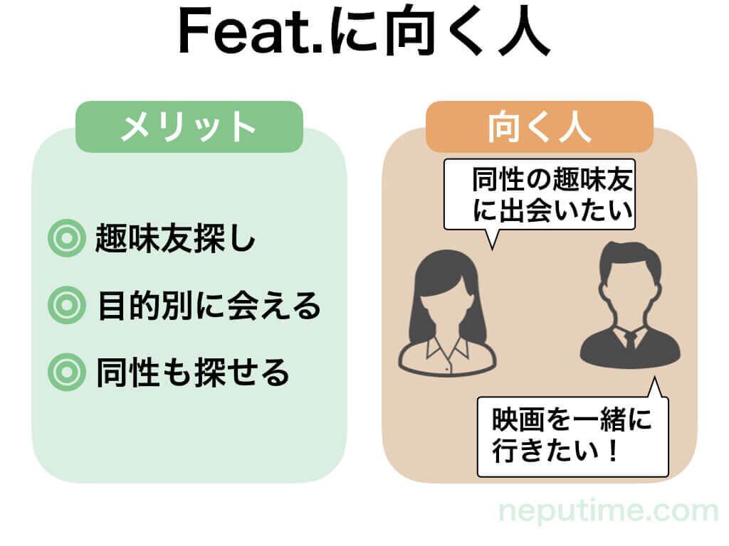 Featがオススメな人