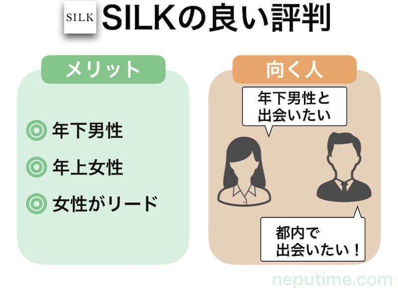 SILKのメリット