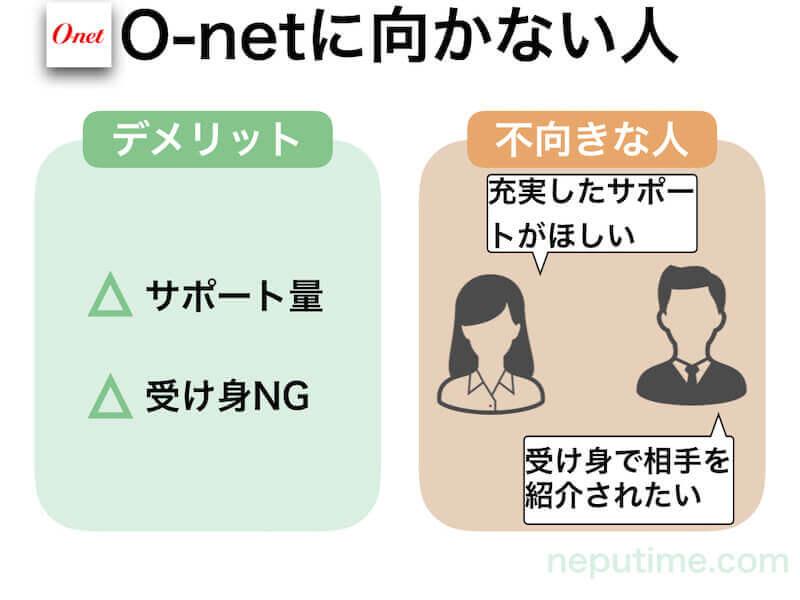 O-netがおすすめできない人